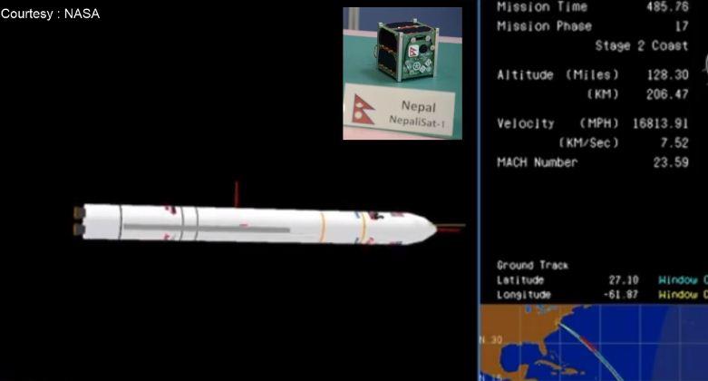 नेपालको भू–उपग्रह अन्तर्राष्ट्रिय अन्तरिक्ष केन्द्रमा पठाइयाे, तत्काल नमुनाको मात्रै काम गर्ने 4